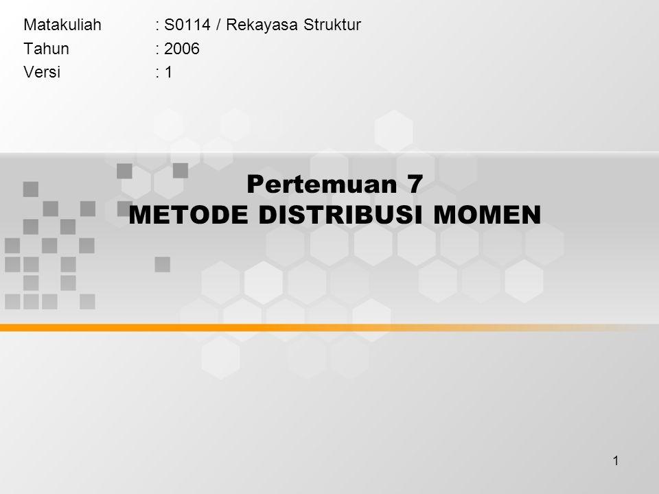 1 Pertemuan 7 METODE DISTRIBUSI MOMEN Matakuliah: S0114 / Rekayasa Struktur Tahun: 2006 Versi: 1