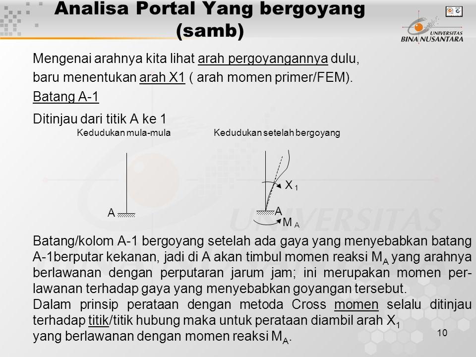 10 Analisa Portal Yang bergoyang (samb) Mengenai arahnya kita lihat arah pergoyangannya dulu, baru menentukan arah X1 ( arah momen primer/FEM). Batang