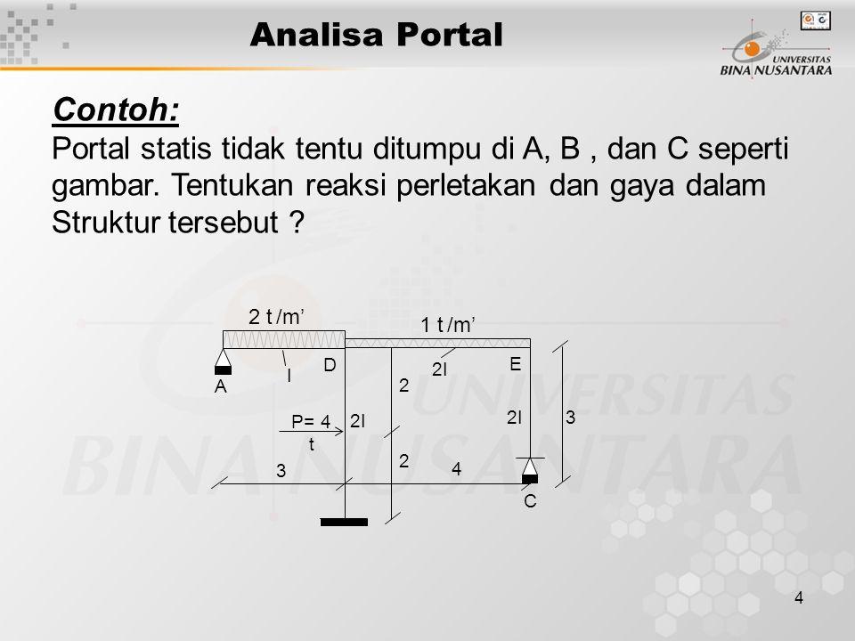 4 Analisa Portal Contoh: Portal statis tidak tentu ditumpu di A, B, dan C seperti gambar. Tentukan reaksi perletakan dan gaya dalam Struktur tersebut