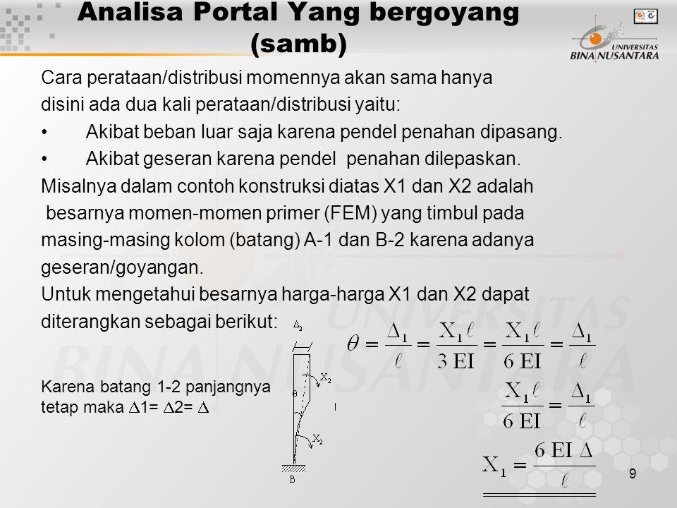 9 Analisa Portal Yang bergoyang (samb) Cara perataan/distribusi momennya akan sama hanya disini ada dua kali perataan/distribusi yaitu: Akibat beban l
