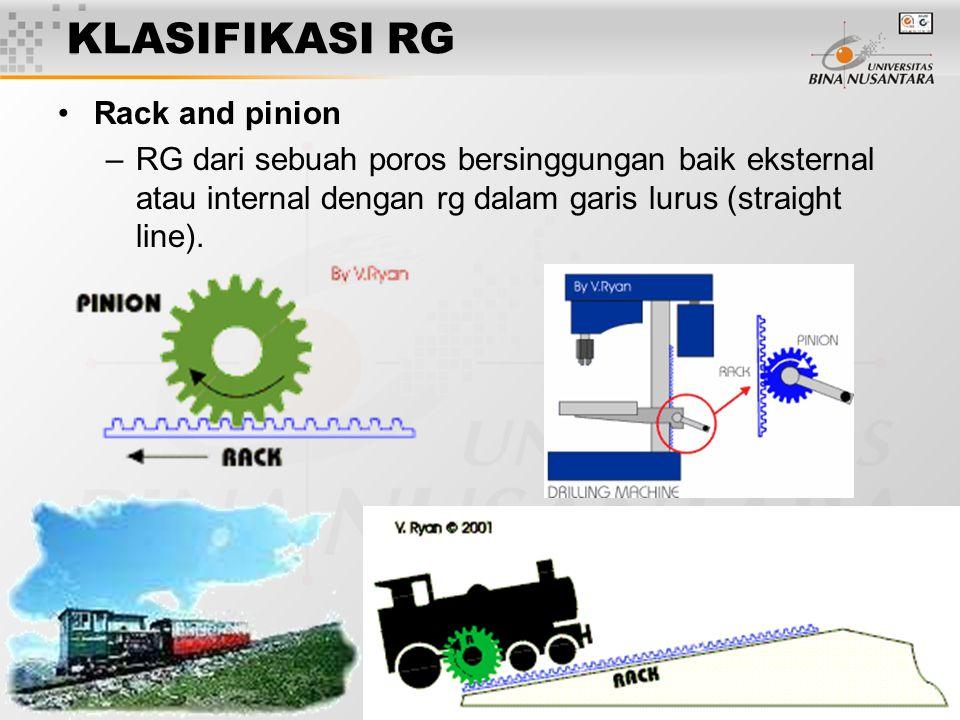 10 KLASIFIKASI RG Rack and pinion –RG dari sebuah poros bersinggungan baik eksternal atau internal dengan rg dalam garis lurus (straight line).