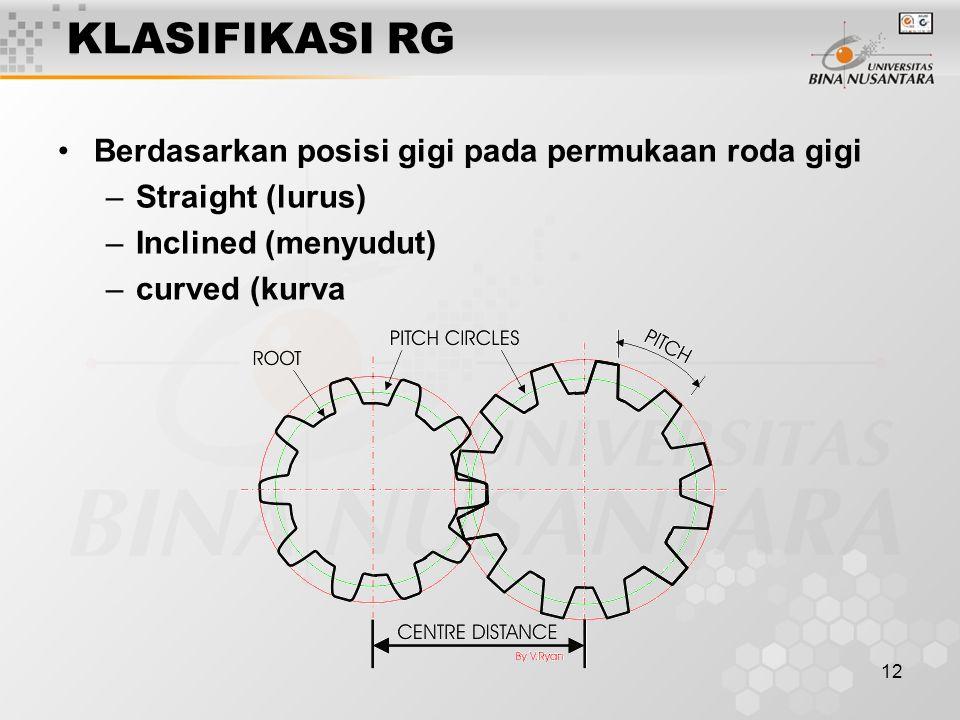 12 KLASIFIKASI RG Berdasarkan posisi gigi pada permukaan roda gigi –Straight (lurus) –Inclined (menyudut) –curved (kurva