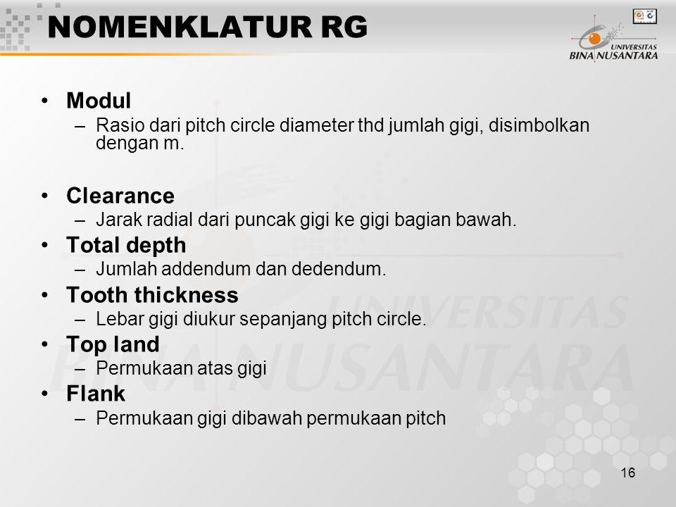16 NOMENKLATUR RG Modul –Rasio dari pitch circle diameter thd jumlah gigi, disimbolkan dengan m.