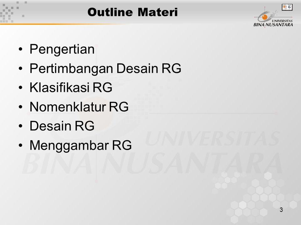 3 Outline Materi Pengertian Pertimbangan Desain RG Klasifikasi RG Nomenklatur RG Desain RG Menggambar RG