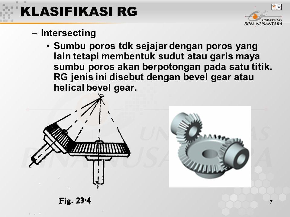 7 KLASIFIKASI RG –Intersecting Sumbu poros tdk sejajar dengan poros yang lain tetapi membentuk sudut atau garis maya sumbu poros akan berpotongan pada