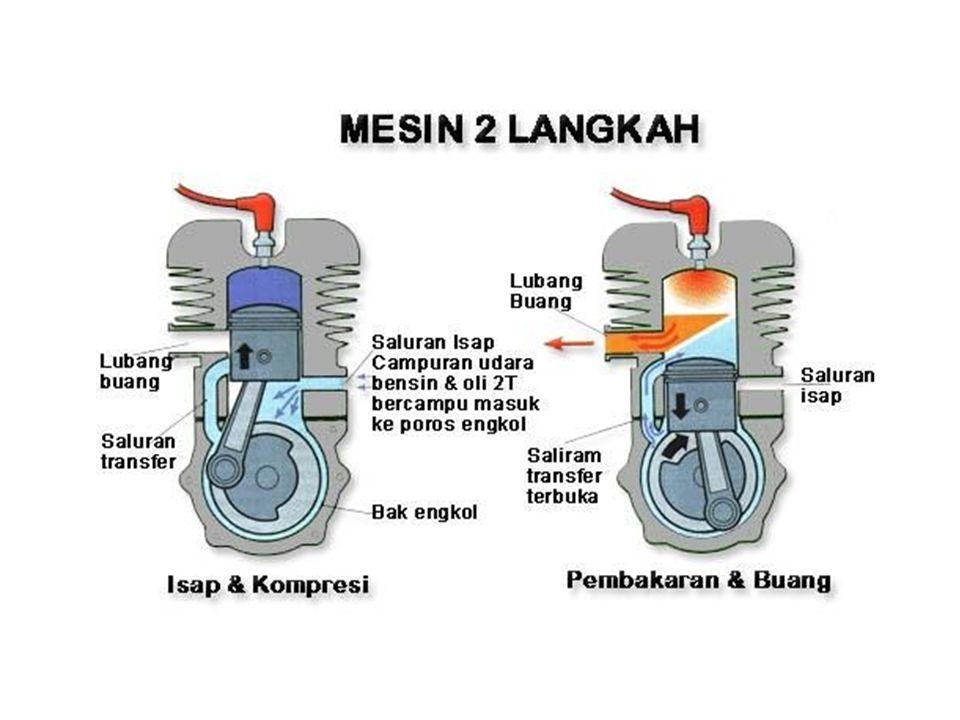 Sistem Pendinginan Air
