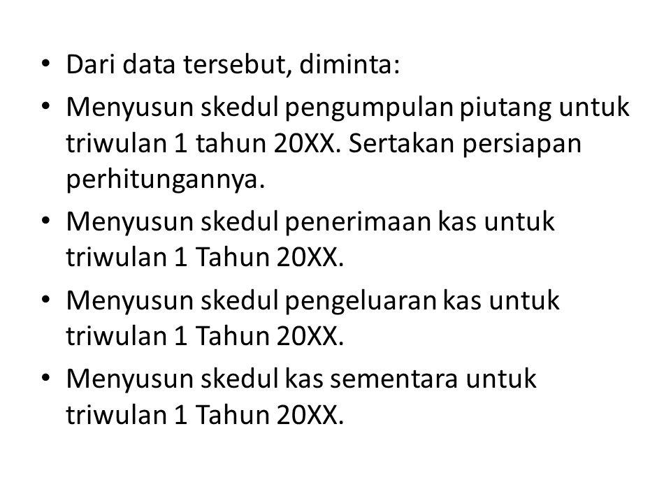 Dari data tersebut, diminta: Menyusun skedul pengumpulan piutang untuk triwulan 1 tahun 20XX. Sertakan persiapan perhitungannya. Menyusun skedul pener