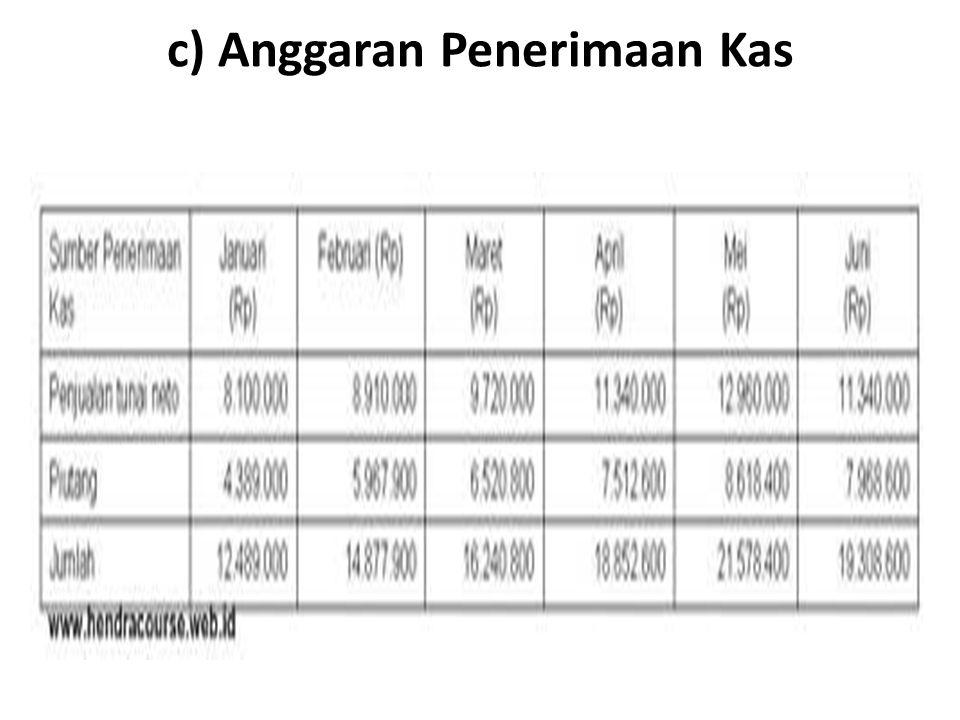 c) Anggaran Penerimaan Kas