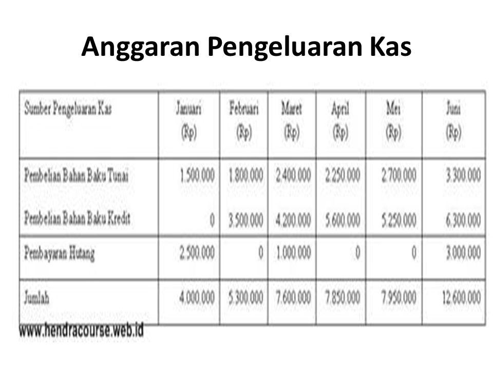 Anggaran Pengeluaran Kas