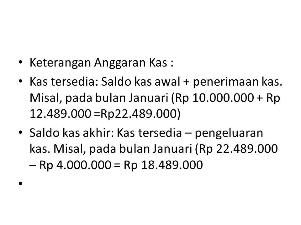 Keterangan Anggaran Kas : Kas tersedia: Saldo kas awal + penerimaan kas. Misal, pada bulan Januari (Rp 10.000.000 + Rp 12.489.000 =Rp22.489.000) Saldo