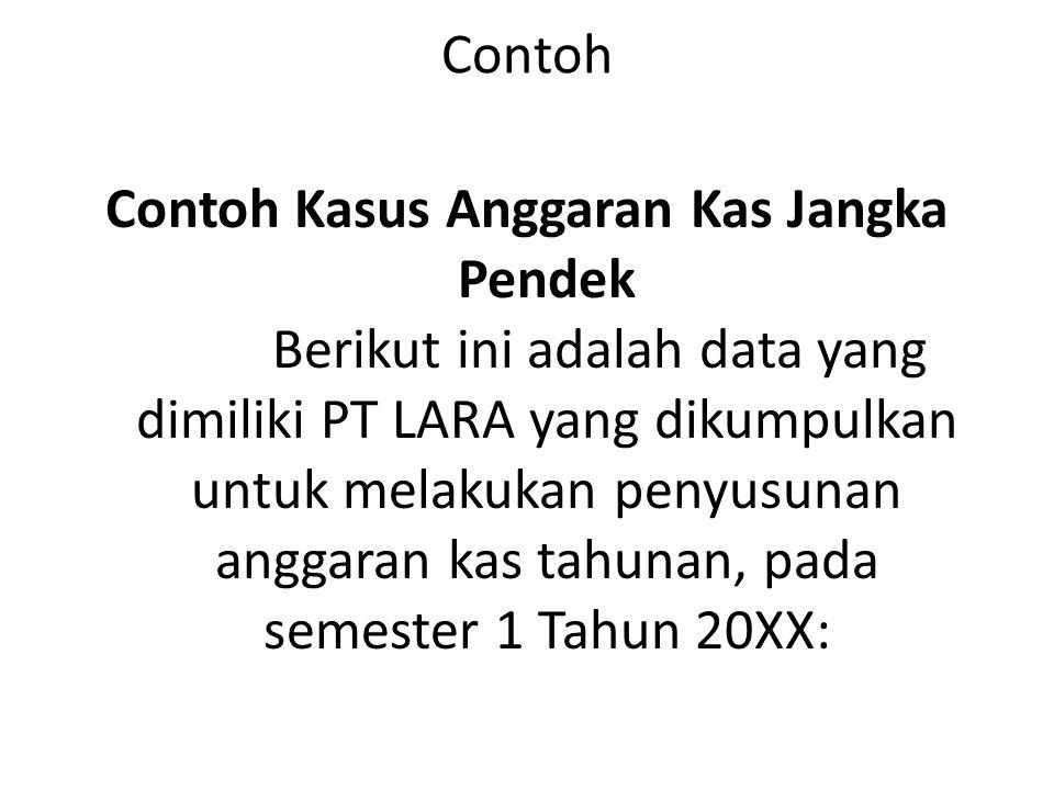 Contoh Contoh Kasus Anggaran Kas Jangka Pendek Berikut ini adalah data yang dimiliki PT LARA yang dikumpulkan untuk melakukan penyusunan anggaran kas tahunan, pada semester 1 Tahun 20XX:
