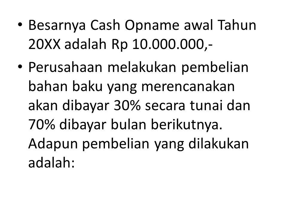 Besarnya Cash Opname awal Tahun 20XX adalah Rp 10.000.000,- Perusahaan melakukan pembelian bahan baku yang merencanakan akan dibayar 30% secara tunai dan 70% dibayar bulan berikutnya.