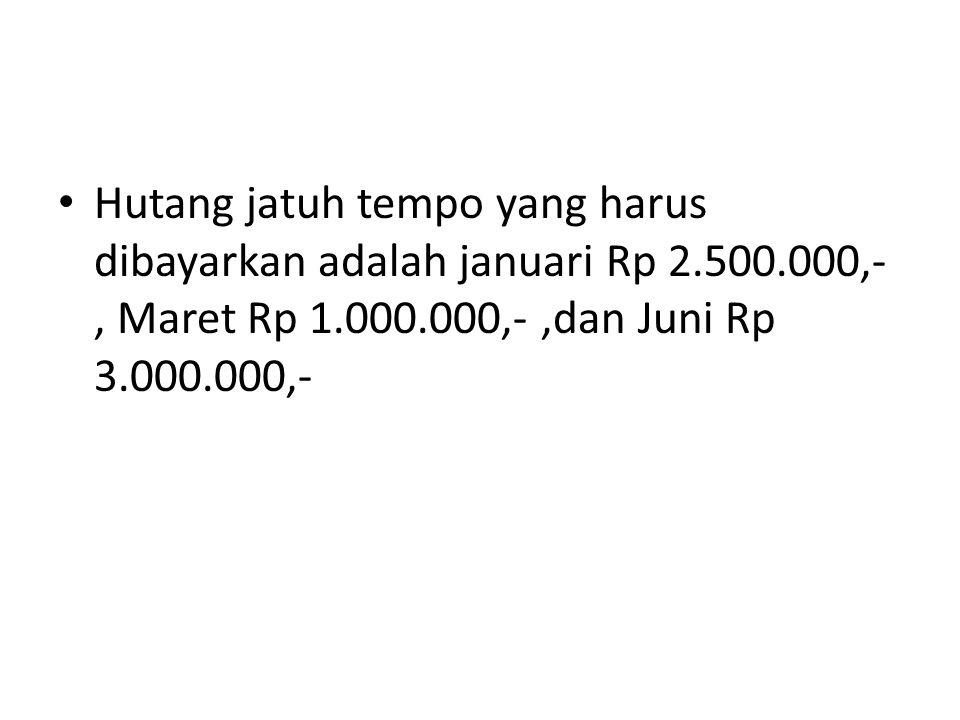 Hutang jatuh tempo yang harus dibayarkan adalah januari Rp 2.500.000,-, Maret Rp 1.000.000,-,dan Juni Rp 3.000.000,-
