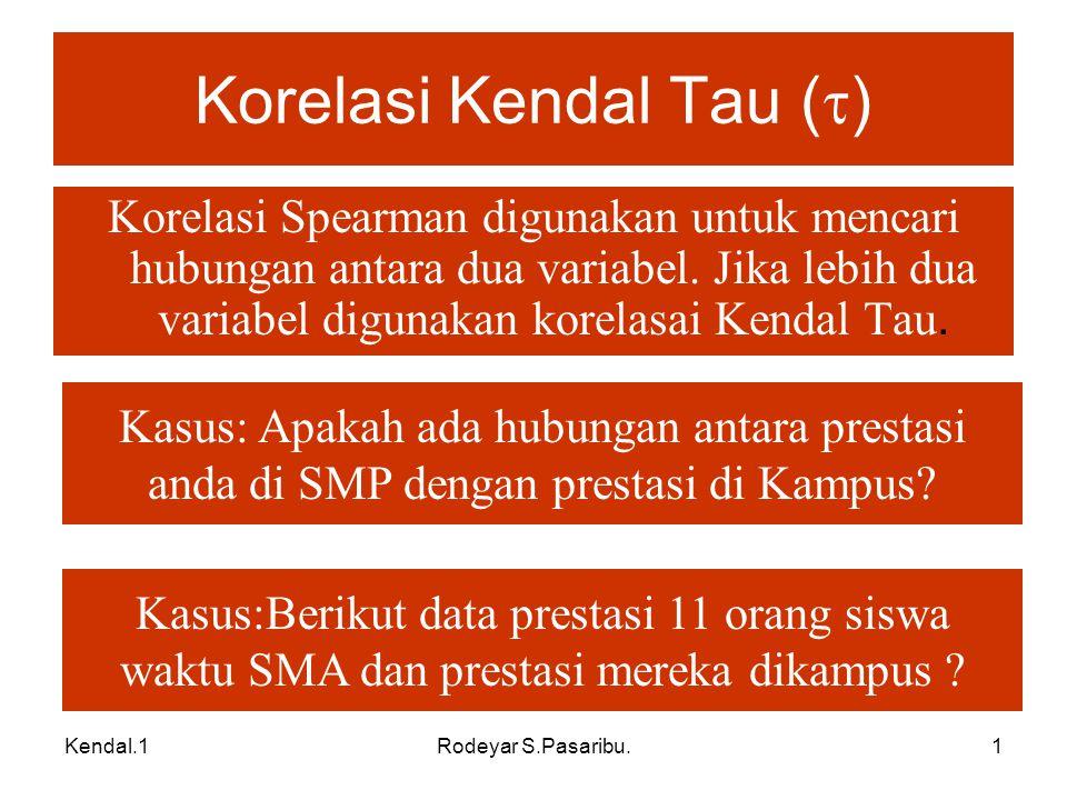 Kendal.1Rodeyar S.Pasaribu.1 Korelasi Kendal Tau (  ) Korelasi Spearman digunakan untuk mencari hubungan antara dua variabel.