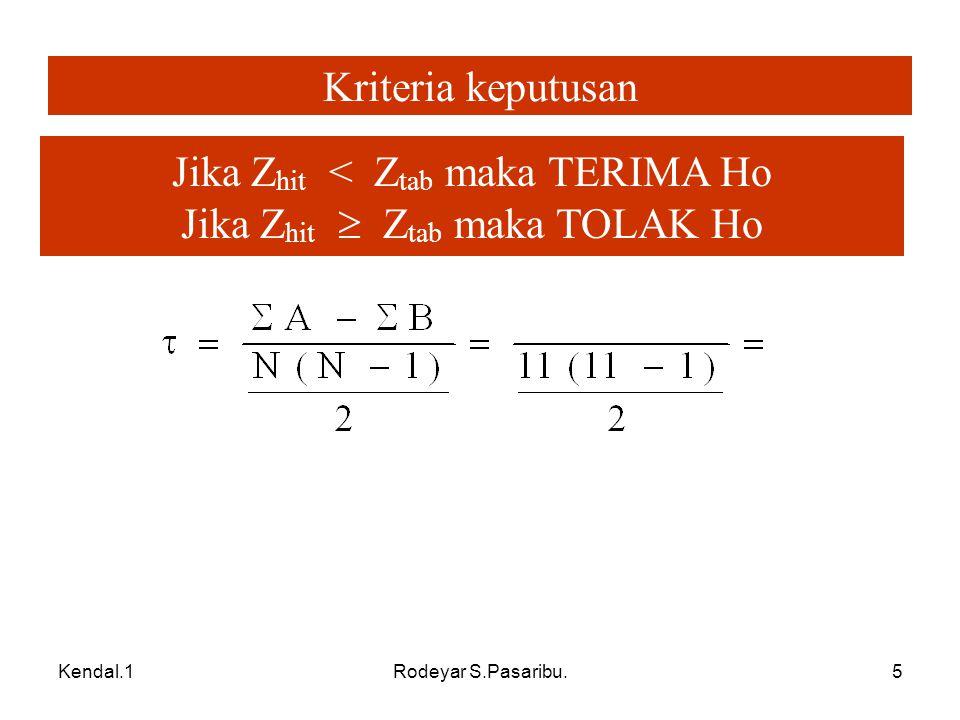 Kendal.1Rodeyar S.Pasaribu.5 Kriteria keputusan Jika Z hit < Z tab maka TERIMA Ho Jika Z hit  Z tab maka TOLAK Ho