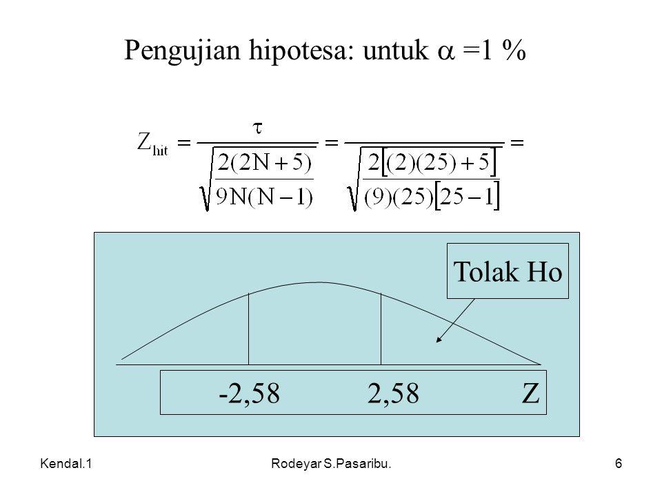 Kendal.1Rodeyar S.Pasaribu.6 Pengujian hipotesa: untuk  =1 % -2,58 2,58 Z Tolak Ho