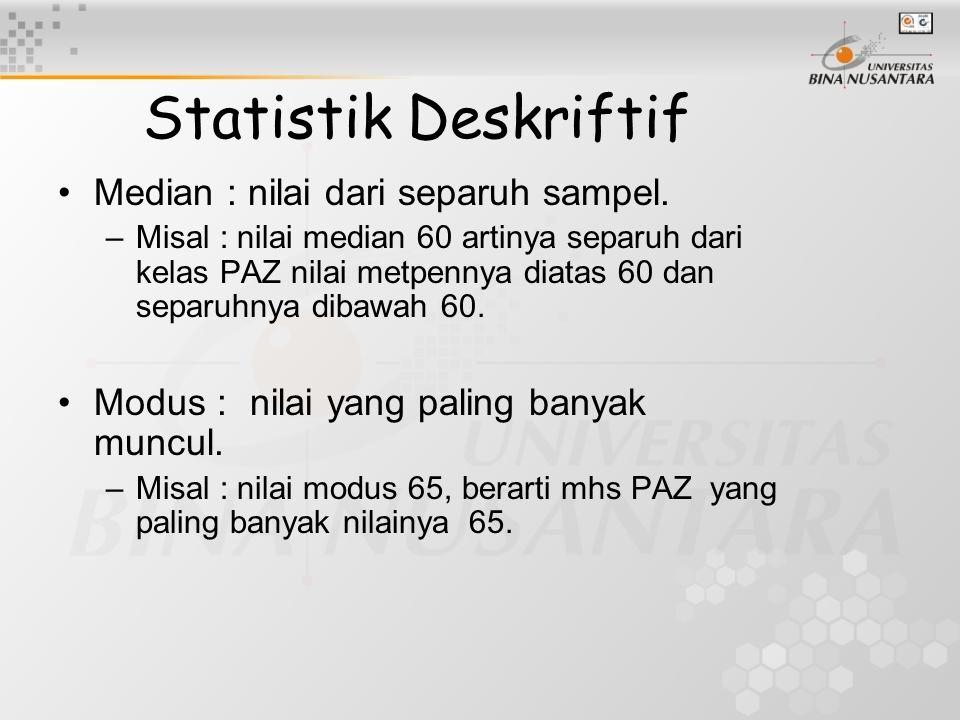 Statistik Deskriftif Median : nilai dari separuh sampel.