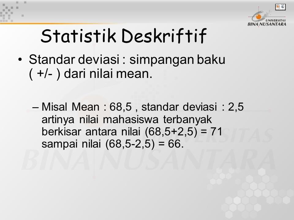 Statistik Deskriftif Standar deviasi : simpangan baku ( +/- ) dari nilai mean.