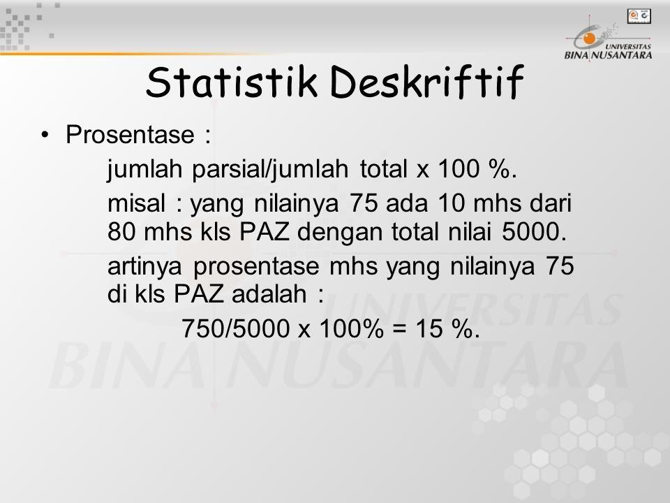 Statistik Deskriftif Prosentase : jumlah parsial/jumlah total x 100 %.