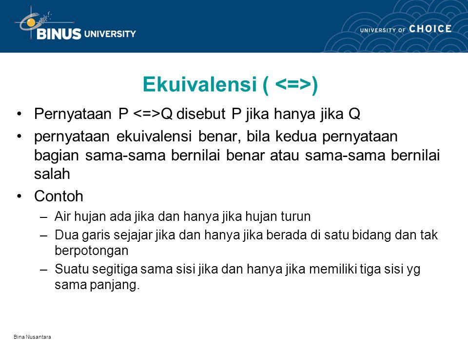 Bina Nusantara Implikasi (=>) Pernyataan P=>Q disebut P hanya jika Q, atau P implikasi Q pernyataan implikasi salah, bila pernyataan bagian pertama be