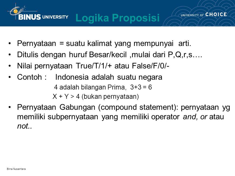Bina Nusantara Logika Proposisi Pernyataan = suatu kalimat yang mempunyai arti.