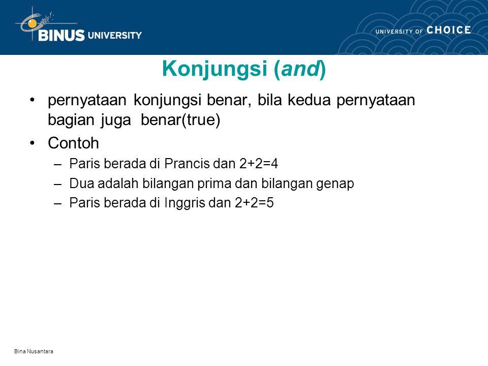 Bina Nusantara Kesamaan Logika (Logical equivalence) Dua proposisi yang memiliki nilai tabel kebenaran yang sama Contoh – ~ (p ^ q) = ~p v ~q – (p v q) ^ q = (p ^ q) v q – (~p v q) ^ p = p ^ q – (p ^ q) v r = (p v r) ^ (q v r)
