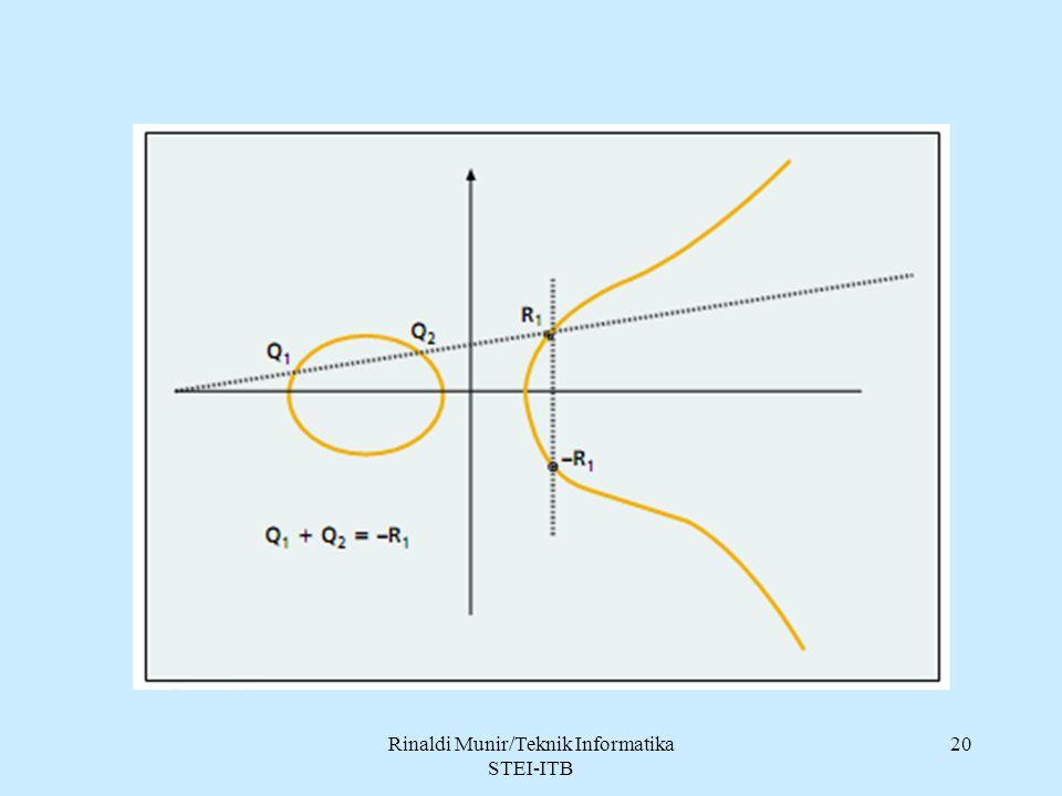 Rinaldi Munir/Teknik Informatika STEI-ITB 20