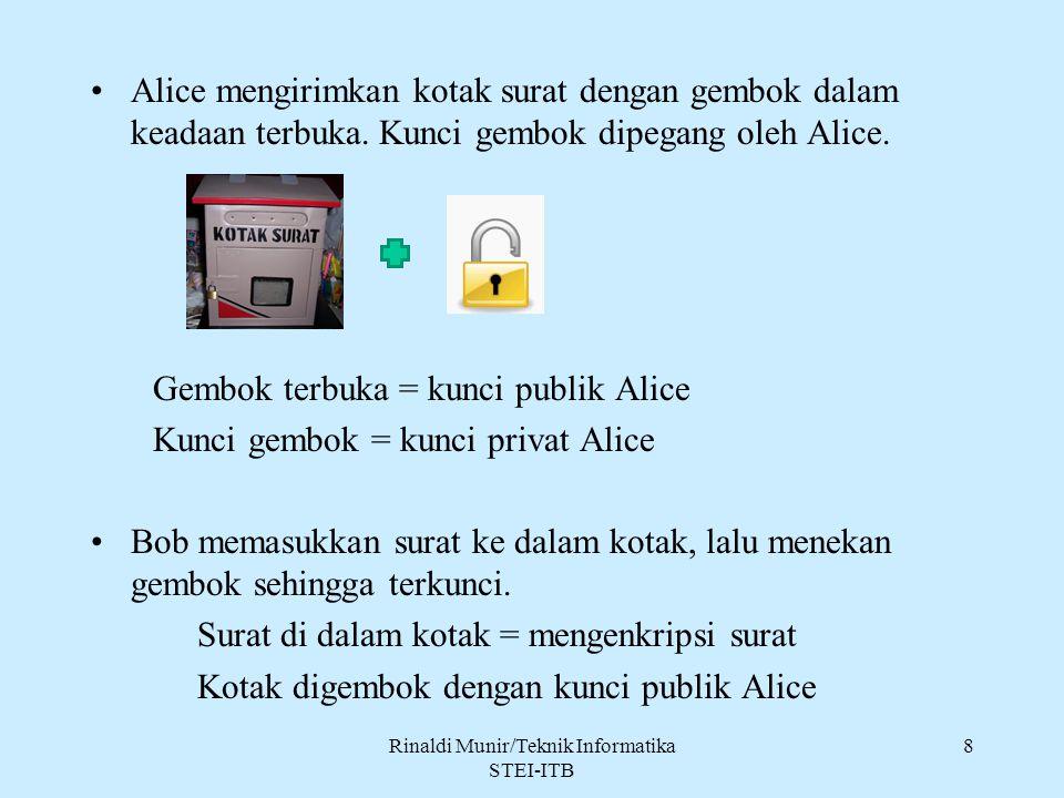 Alice mengirimkan kotak surat dengan gembok dalam keadaan terbuka. Kunci gembok dipegang oleh Alice. Gembok terbuka = kunci publik Alice Kunci gembok