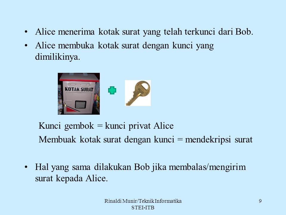 Alice menerima kotak surat yang telah terkunci dari Bob. Alice membuka kotak surat dengan kunci yang dimilikinya. Kunci gembok = kunci privat Alice Me