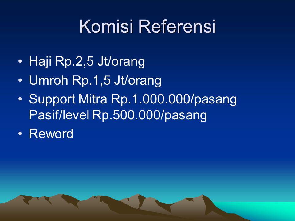 Komisi Referensi Haji Rp.2,5 Jt/orang Umroh Rp.1,5 Jt/orang Support Mitra Rp.1.000.000/pasang Pasif/level Rp.500.000/pasang Reword