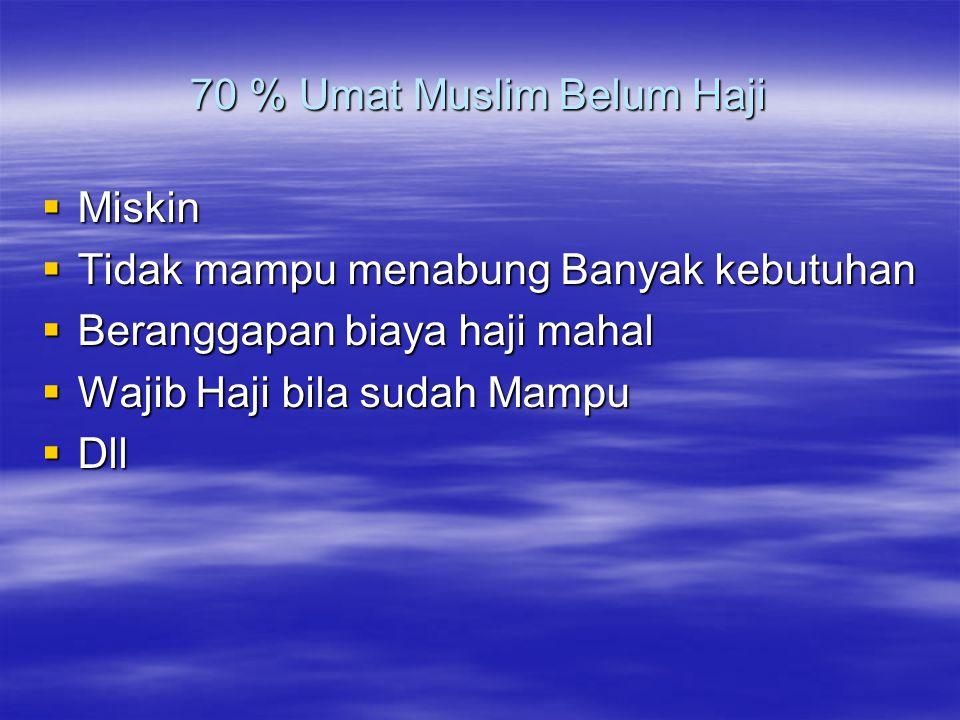 70 % Umat Muslim Belum Haji  Miskin  Tidak mampu menabung Banyak kebutuhan  Beranggapan biaya haji mahal  Wajib Haji bila sudah Mampu  Dll