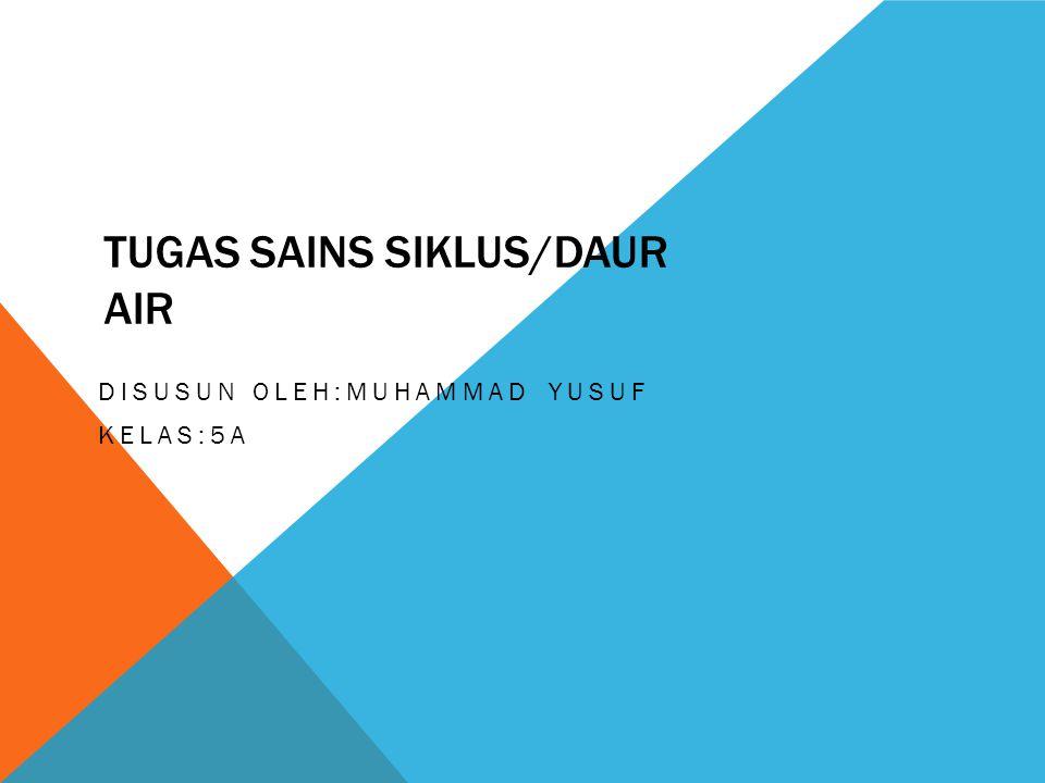 TUGAS SAINS SIKLUS/DAUR AIR DISUSUN OLEH:MUHAMMAD YUSUF KELAS:5A