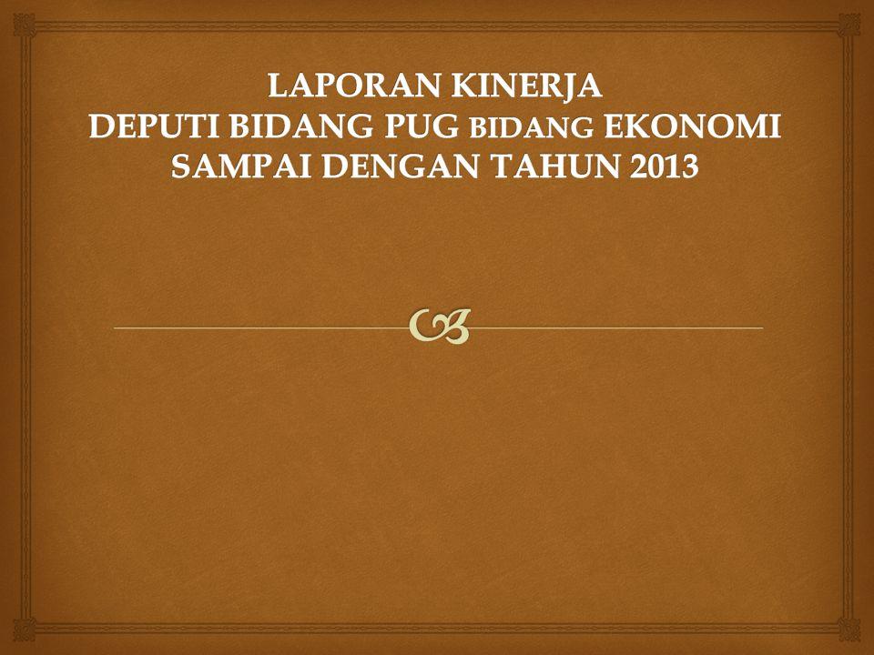   Jumlah kebijakan pelaksanaan PUG di bidang ekonomi di tingkat nasional dan daerah  Jumlah K/L dan pemda yg mengembangkan kebijakan Program dan kegiatan yg RG bidang ekonomi.