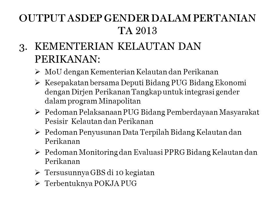 OUTPUT ASDEP GENDER DALAM PERTANIAN TA 2013 3.KEMENTERIAN KELAUTAN DAN PERIKANAN:  MoU dengan Kementerian Kelautan dan Perikanan  Kesepakatan bersama Deputi Bidang PUG Bidang Ekonomi dengan Dirjen Perikanan Tangkap untuk integrasi gender dalam program Minapolitan  Pedoman Pelaksanaan PUG Bidang Pemberdayaan Masyarakat Pesisir Kelautan dan Perikanan  Pedoman Penyusunan Data Terpilah Bidang Kelautan dan Perikanan  Pedoman Monitoring dan Evaluasi PPRG Bidang Kelautan dan Perikanan  Tersusunnya GBS di 10 kegiatan  Terbentuknya POKJA PUG