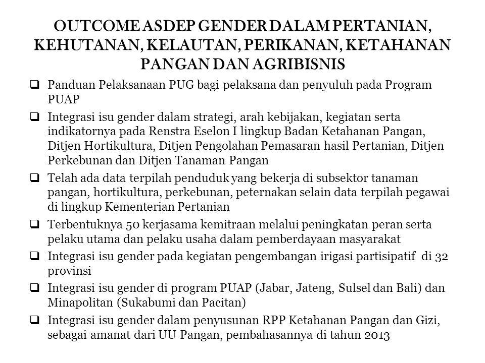 OUTCOME ASDEP GENDER DALAM PERTANIAN, KEHUTANAN, KELAUTAN, PERIKANAN, KETAHANAN PANGAN DAN AGRIBISNIS  Panduan Pelaksanaan PUG bagi pelaksana dan penyuluh pada Program PUAP  Integrasi isu gender dalam strategi, arah kebijakan, kegiatan serta indikatornya pada Renstra Eselon I lingkup Badan Ketahanan Pangan, Ditjen Hortikultura, Ditjen Pengolahan Pemasaran hasil Pertanian, Ditjen Perkebunan dan Ditjen Tanaman Pangan  Telah ada data terpilah penduduk yang bekerja di subsektor tanaman pangan, hortikultura, perkebunan, peternakan selain data terpilah pegawai di lingkup Kementerian Pertanian  Terbentuknya 50 kerjasama kemitraan melalui peningkatan peran serta pelaku utama dan pelaku usaha dalam pemberdayaan masyarakat  Integrasi isu gender pada kegiatan pengembangan irigasi partisipatif di 32 provinsi  Integrasi isu gender di program PUAP (Jabar, Jateng, Sulsel dan Bali) dan Minapolitan (Sukabumi dan Pacitan)  Integrasi isu gender dalam penyusunan RPP Ketahanan Pangan dan Gizi, sebagai amanat dari UU Pangan, pembahasannya di tahun 2013