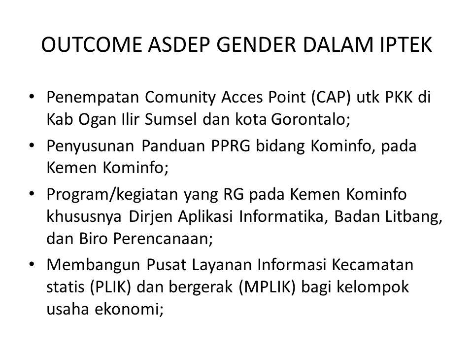 OUTCOME ASDEP GENDER DALAM IPTEK Penempatan Comunity Acces Point (CAP) utk PKK di Kab Ogan Ilir Sumsel dan kota Gorontalo; Penyusunan Panduan PPRG bidang Kominfo, pada Kemen Kominfo; Program/kegiatan yang RG pada Kemen Kominfo khususnya Dirjen Aplikasi Informatika, Badan Litbang, dan Biro Perencanaan; Membangun Pusat Layanan Informasi Kecamatan statis (PLIK) dan bergerak (MPLIK) bagi kelompok usaha ekonomi;