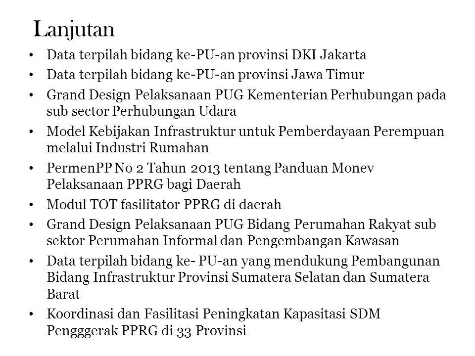 Lanjutan Data terpilah bidang ke-PU-an provinsi DKI Jakarta Data terpilah bidang ke-PU-an provinsi Jawa Timur Grand Design Pelaksanaan PUG Kementerian Perhubungan pada sub sector Perhubungan Udara Model Kebijakan Infrastruktur untuk Pemberdayaan Perempuan melalui Industri Rumahan PermenPP No 2 Tahun 2013 tentang Panduan Monev Pelaksanaan PPRG bagi Daerah Modul TOT fasilitator PPRG di daerah Grand Design Pelaksanaan PUG Bidang Perumahan Rakyat sub sektor Perumahan Informal dan Pengembangan Kawasan Data terpilah bidang ke- PU-an yang mendukung Pembangunan Bidang Infrastruktur Provinsi Sumatera Selatan dan Sumatera Barat Koordinasi dan Fasilitasi Peningkatan Kapasitasi SDM Pengggerak PPRG di 33 Provinsi