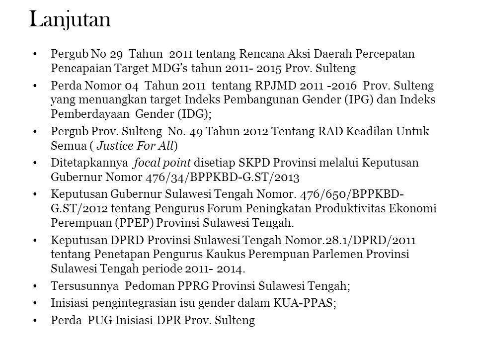 Lanjutan Pergub No 29 Tahun 2011 tentang Rencana Aksi Daerah Percepatan Pencapaian Target MDG's tahun 2011- 2015 Prov. Sulteng Perda Nomor 04 Tahun 20