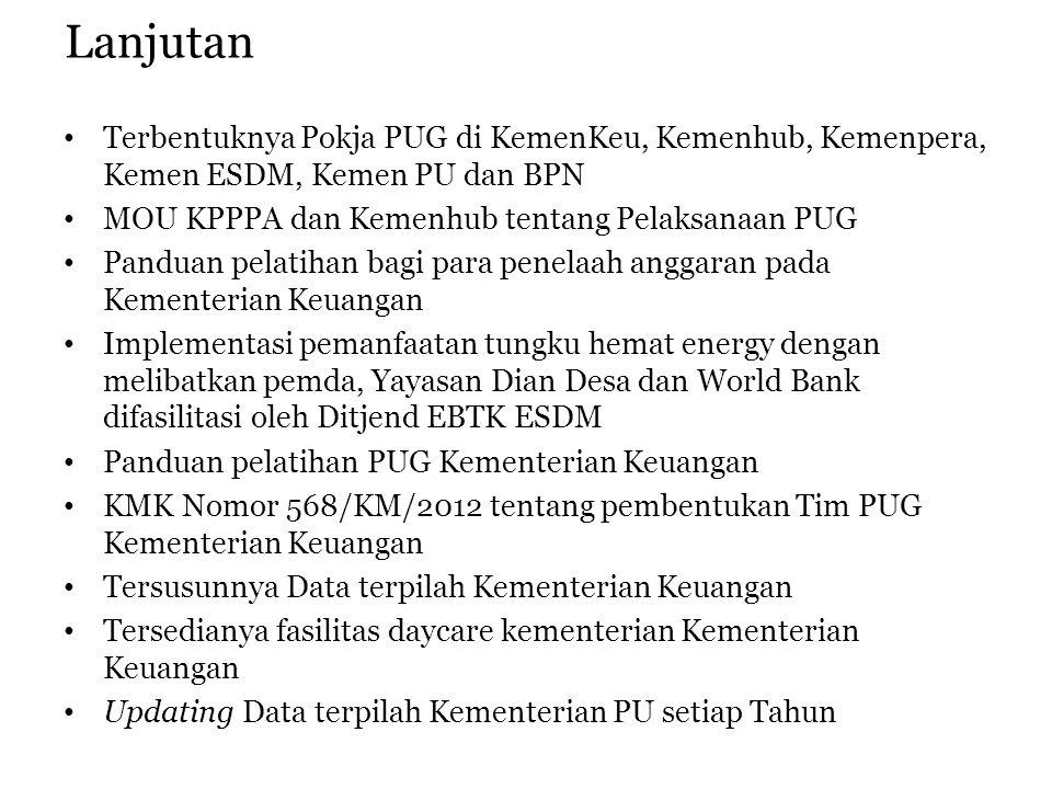 Lanjutan Terbentuknya Pokja PUG di KemenKeu, Kemenhub, Kemenpera, Kemen ESDM, Kemen PU dan BPN MOU KPPPA dan Kemenhub tentang Pelaksanaan PUG Panduan pelatihan bagi para penelaah anggaran pada Kementerian Keuangan Implementasi pemanfaatan tungku hemat energy dengan melibatkan pemda, Yayasan Dian Desa dan World Bank difasilitasi oleh Ditjend EBTK ESDM Panduan pelatihan PUG Kementerian Keuangan KMK Nomor 568/KM/2012 tentang pembentukan Tim PUG Kementerian Keuangan Tersusunnya Data terpilah Kementerian Keuangan Tersedianya fasilitas daycare kementerian Kementerian Keuangan Updating Data terpilah Kementerian PU setiap Tahun