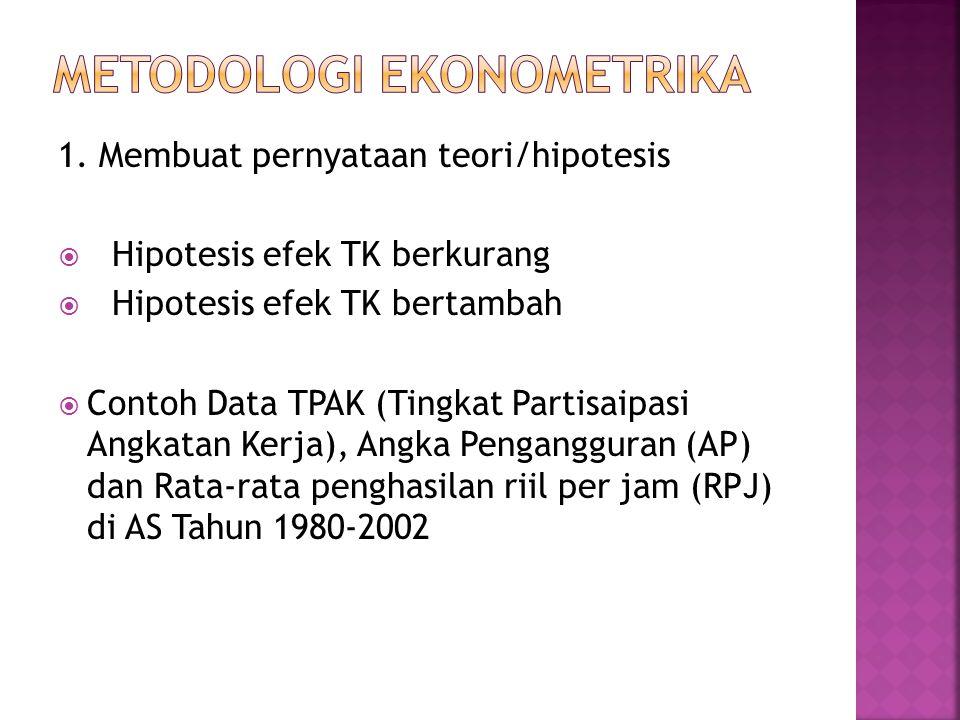 1. Membuat pernyataan teori/hipotesis  Hipotesis efek TK berkurang  Hipotesis efek TK bertambah  Contoh Data TPAK (Tingkat Partisaipasi Angkatan Ke