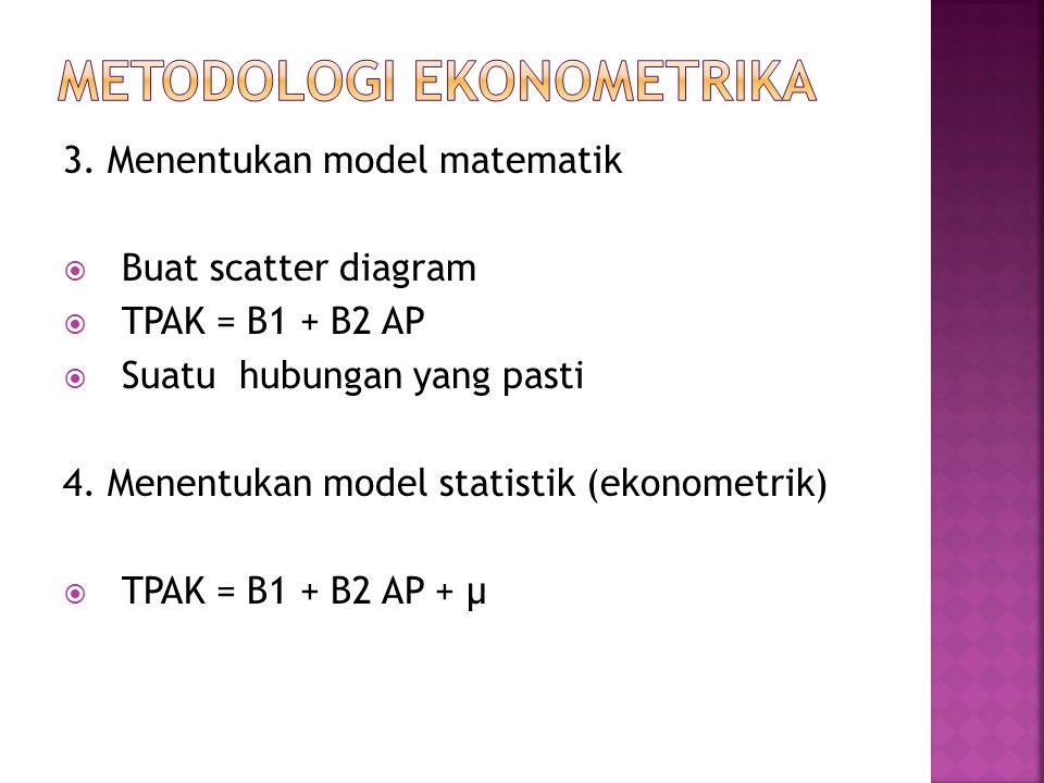 3. Menentukan model matematik  Buat scatter diagram  TPAK = B1 + B2 AP  Suatu hubungan yang pasti 4. Menentukan model statistik (ekonometrik)  TPA