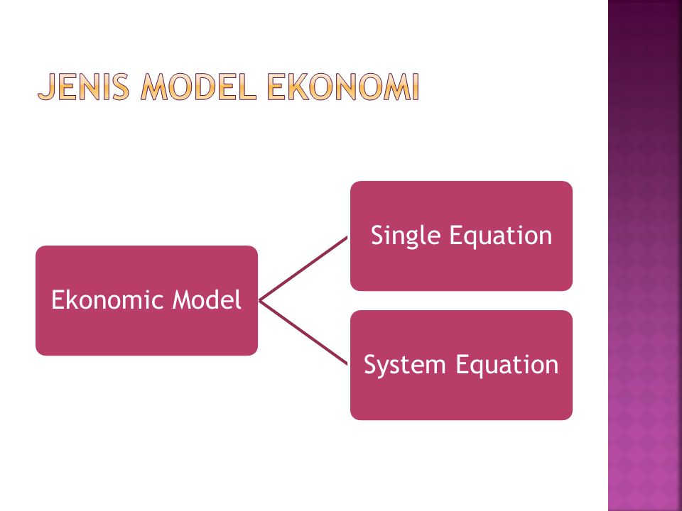 Ekonomic ModelSingle EquationSystem Equation
