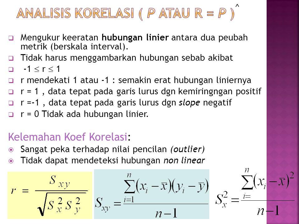  Mengukur keeratan hubungan linier antara dua peubah metrik (berskala interval).