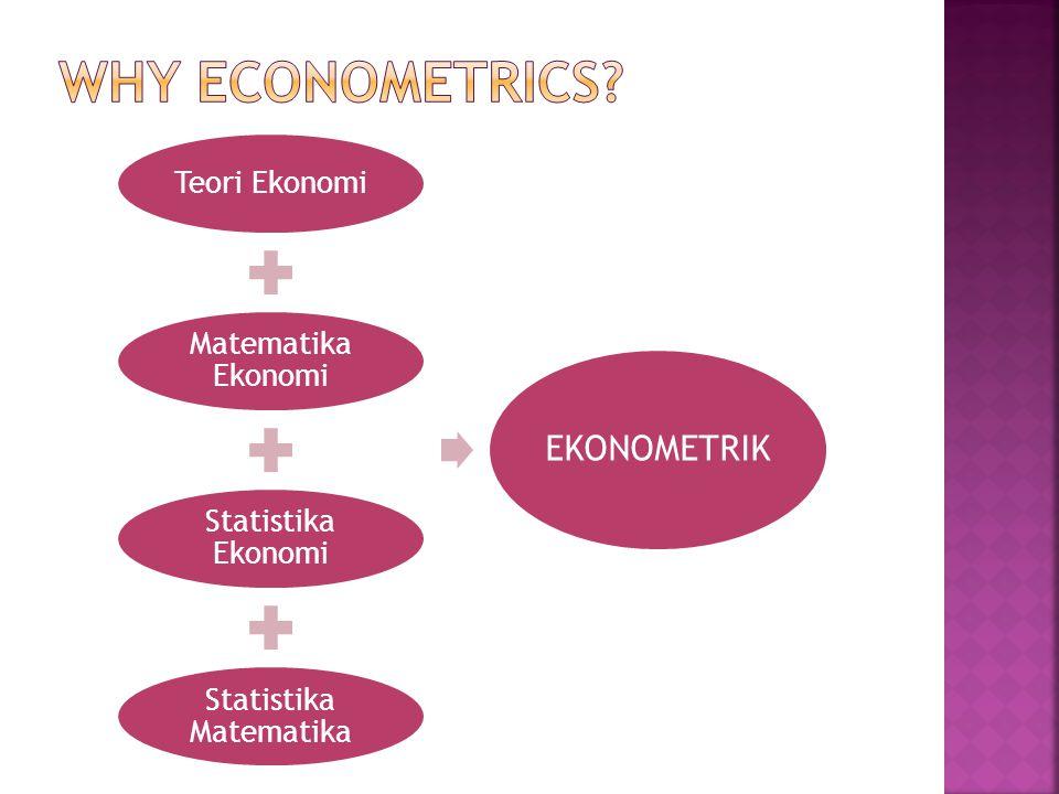 Teori Ekonomi Matematika Ekonomi Statistika Ekonomi Statistika Matematika EKONOMETRIK