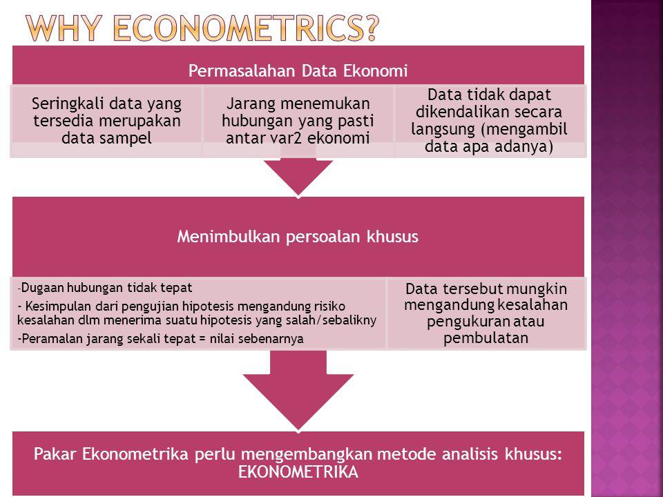  Kendall & Stuart: Suatu hubungan statistik, betapapun kuat dan meyakinkan tidak dapat menentukan hubungan sebab-akibat  Hubungan sebab-akibat berasal dari luar ilmu statistik (dari teori ekonomi yang ada)  Ekonometrik