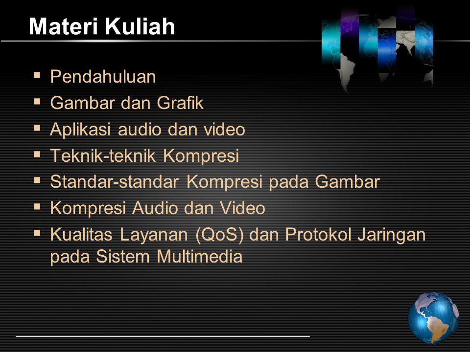 Materi Kuliah  Pendahuluan  Gambar dan Grafik  Aplikasi audio dan video  Teknik-teknik Kompresi  Standar-standar Kompresi pada Gambar  Kompresi Audio dan Video  Kualitas Layanan (QoS) dan Protokol Jaringan pada Sistem Multimedia