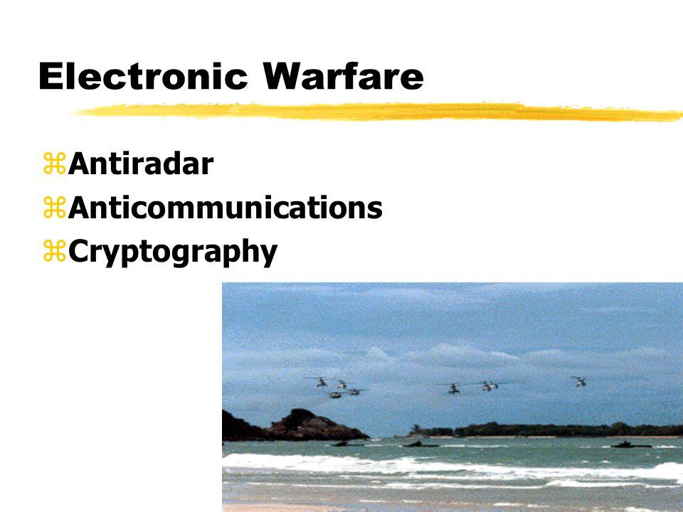 Intelligence-Based Warfare zOffensive IBW zDefensive IBW