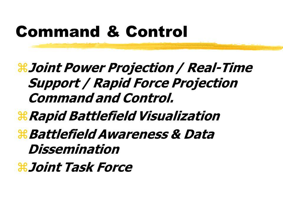 Pola Teknologi Informasi