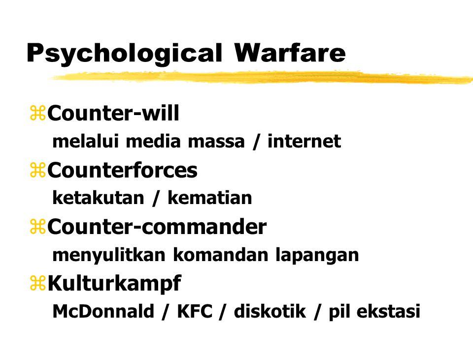 Jenis Information Warfare zPsychological warfare (PSYW) zHacker warfare zEconomic Information Warfare (EIW) zCyberwarfare