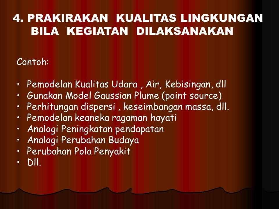 4. PRAKIRAKAN KUALITAS LINGKUNGAN BILA KEGIATAN DILAKSANAKAN Contoh: Pemodelan Kualitas Udara, Air, Kebisingan, dll Gunakan Model Gaussian Plume (poin